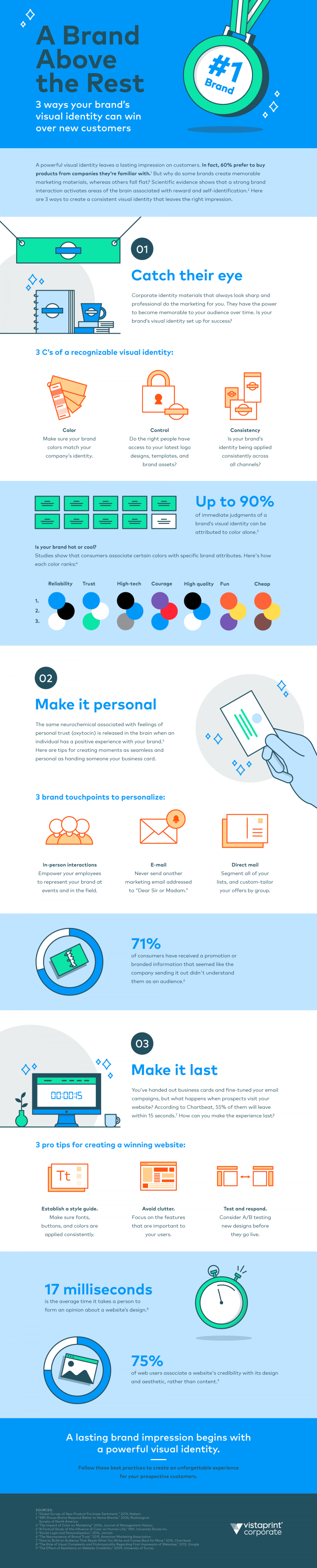 3 ways your brand's visual identity can win over customers Infographic