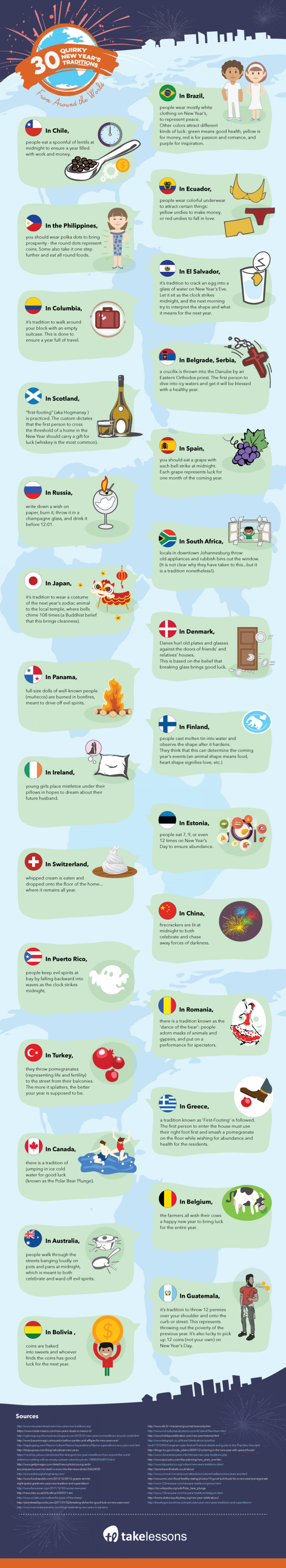 30 Bizarre New Year's Eve Traditions Around the World Infographic