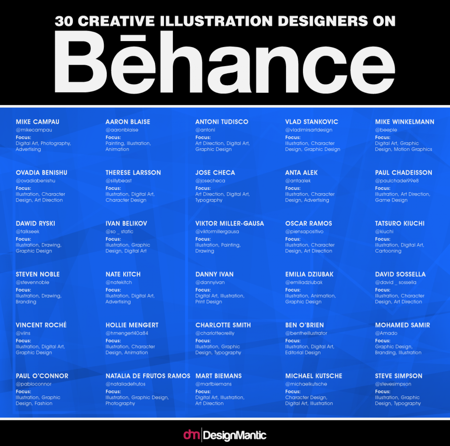 30 Creative Illustration Designers on Behance Infographic