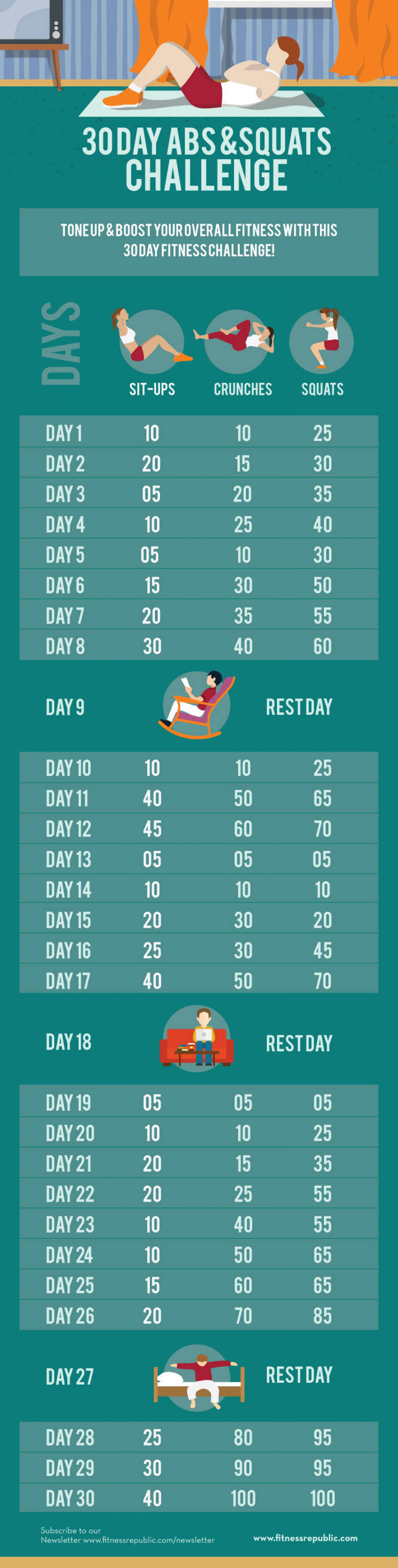 Jump start 7 day weight loss program recipes picture 1