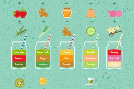 30 Infused Water Recipes to Fuel Work and Play Infographic