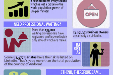 30 LinkedIn Facts we bet you didn't know Infographic