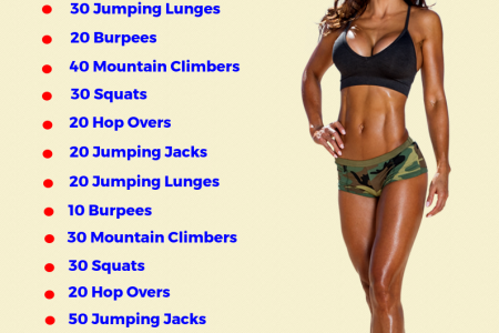30 Minute No Equipment Cardio Workout Routine at Home Infographic