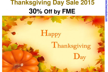 30% OFF by FMEModules on all PrestaShop Items  Infographic