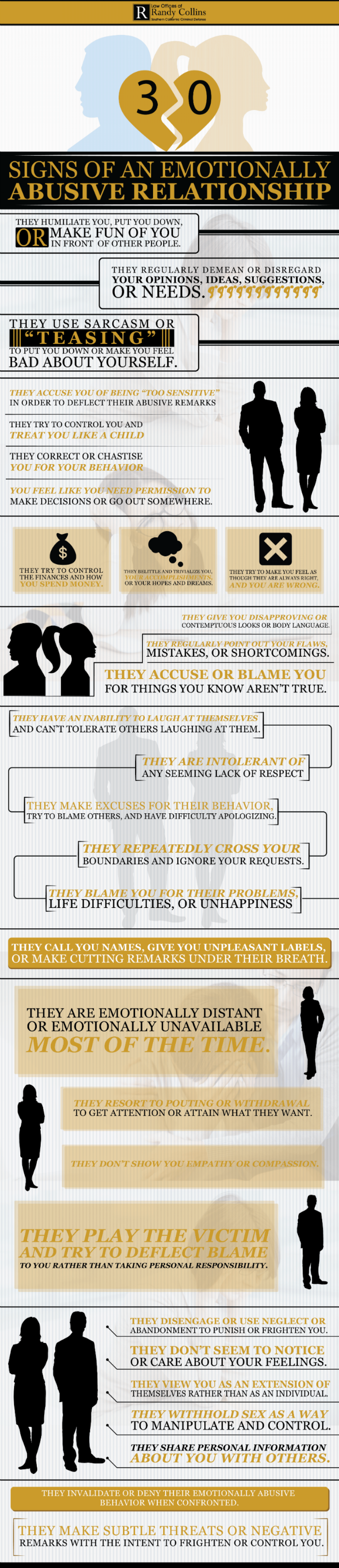 30 Signs that you are in an Emotionally Abusive Relationship Infographic