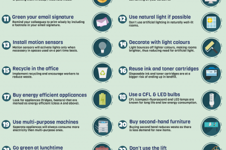 30 ways to Green your Office space Infographic