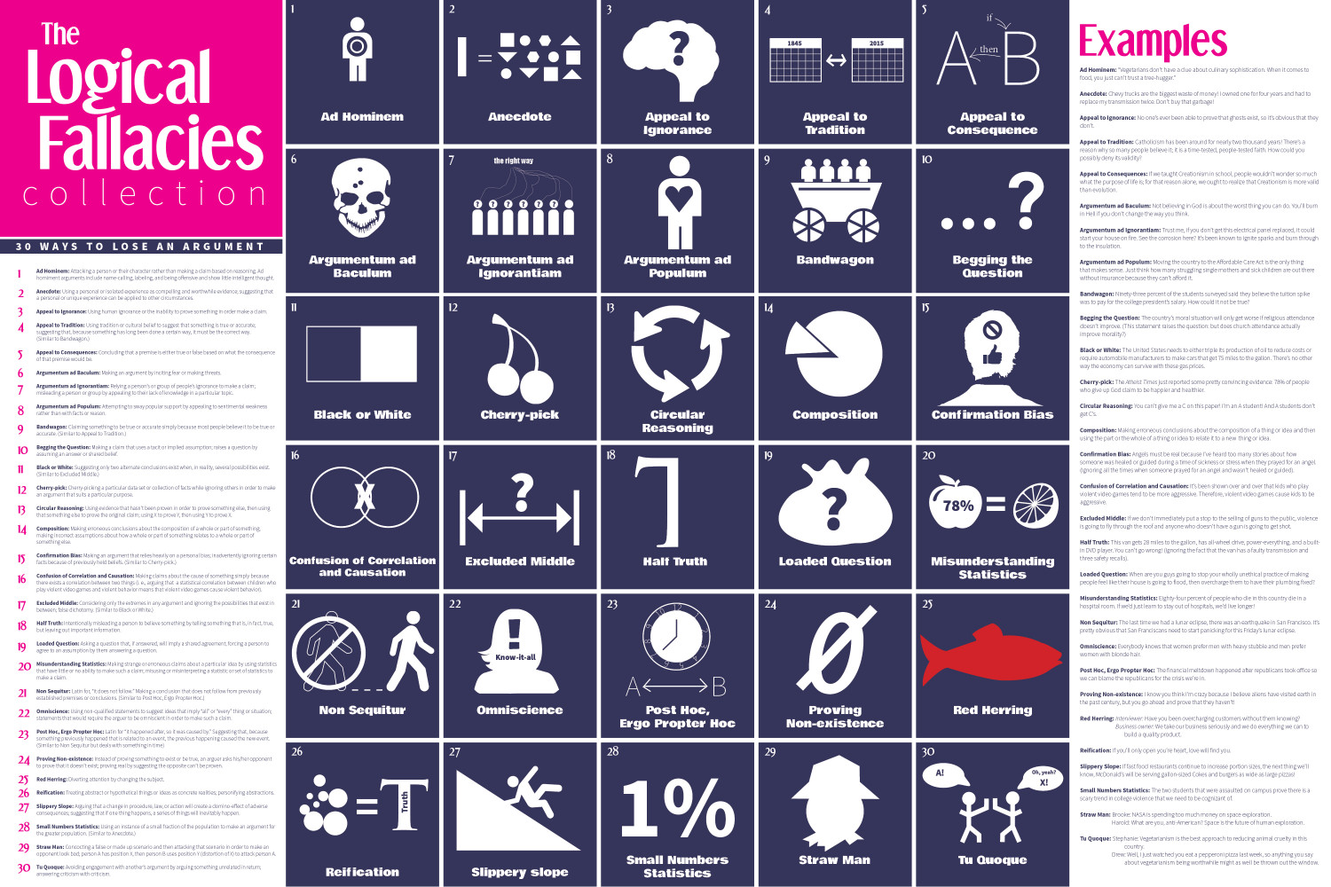 30 Ways to Lose an Argument: The Logical Fallacies Collection Infographic