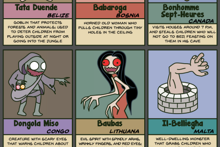 31 Mythical Creatures Used to Scare Children From Around the World Infographic