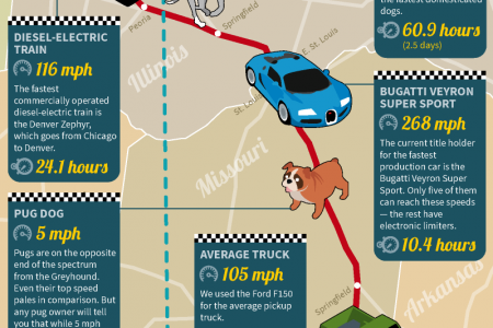 31 Reasons to Thank Your Car Infographic