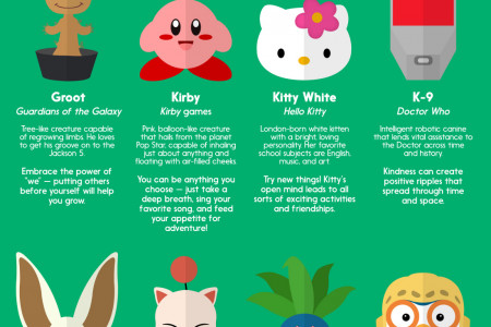 32 Life Lessons From the Cutest Creatures in Fiction  Infographic
