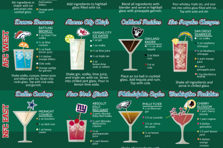 32 NFL-Inspired Cocktail Recipes for the CLassiest Tailgate Party Ever Infographic