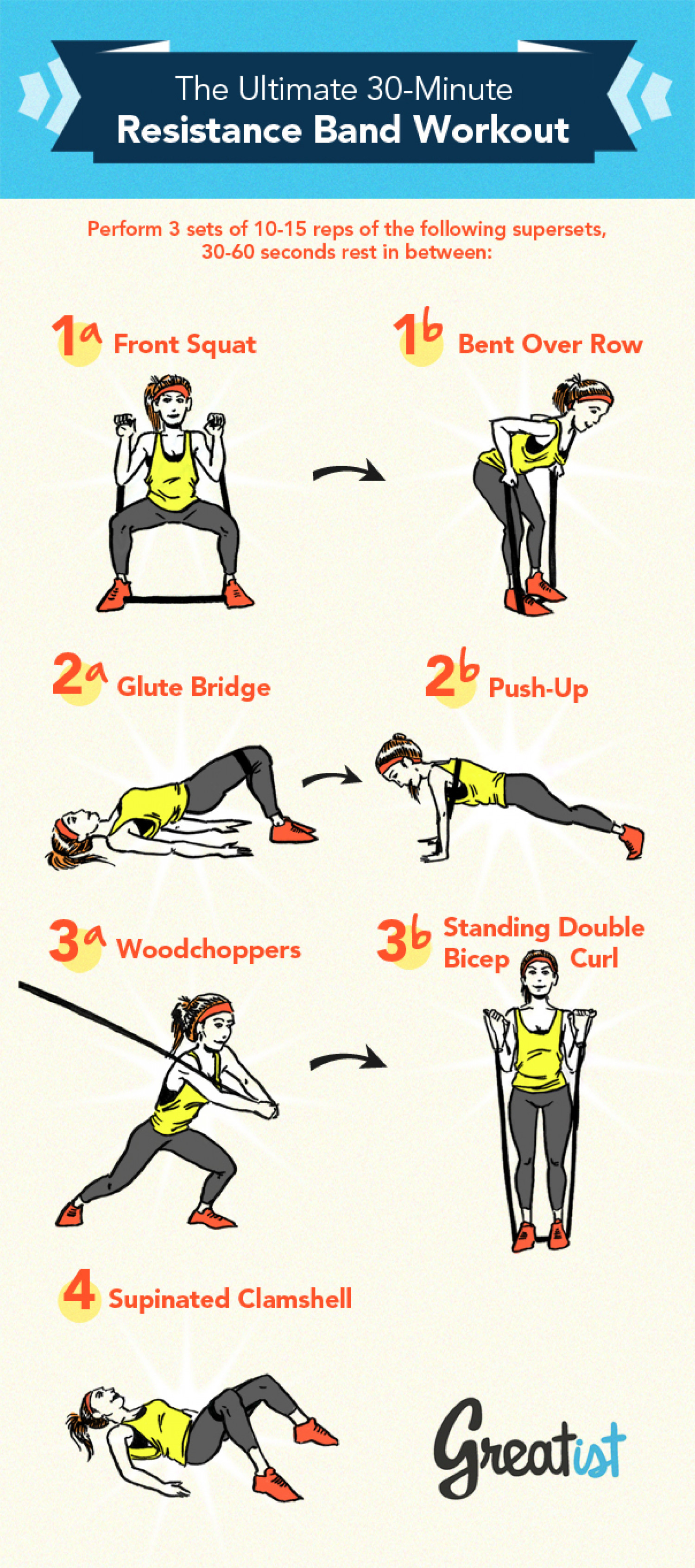 33 Resistance Band Exercises You Can Do Anywhere Visual Ly
