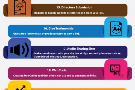 33 White Hat Creative Link Building Techniques Infographic