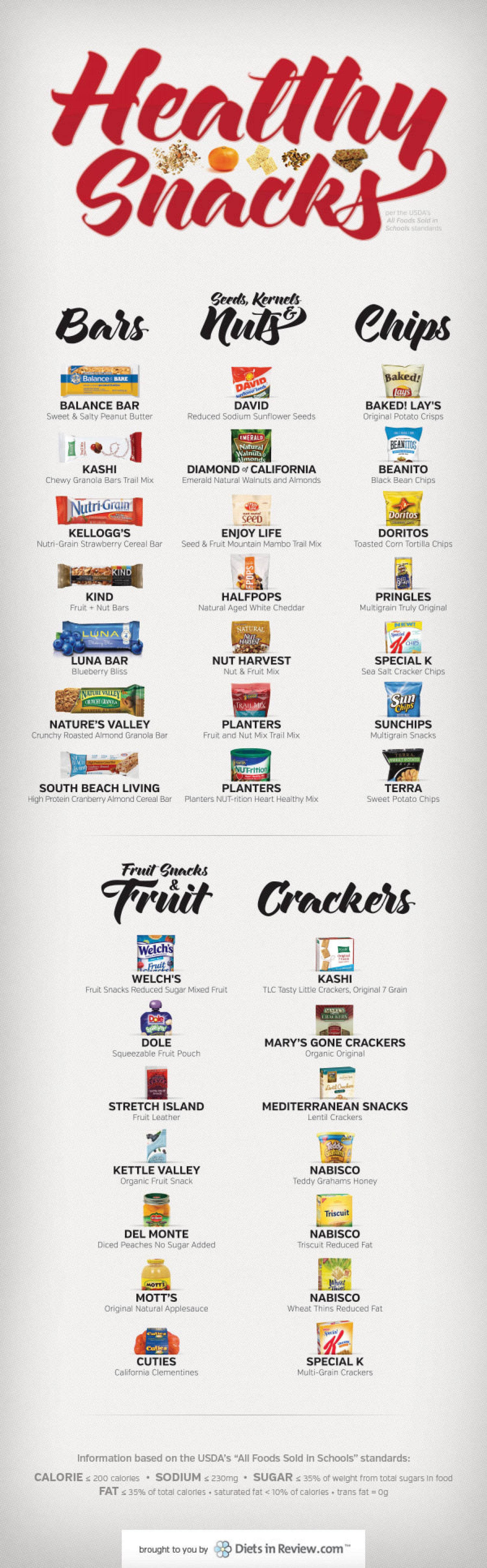 35 Kid-Friendly Snacks that Meet the New Smart Snacks in Schools Guidelines Infographic