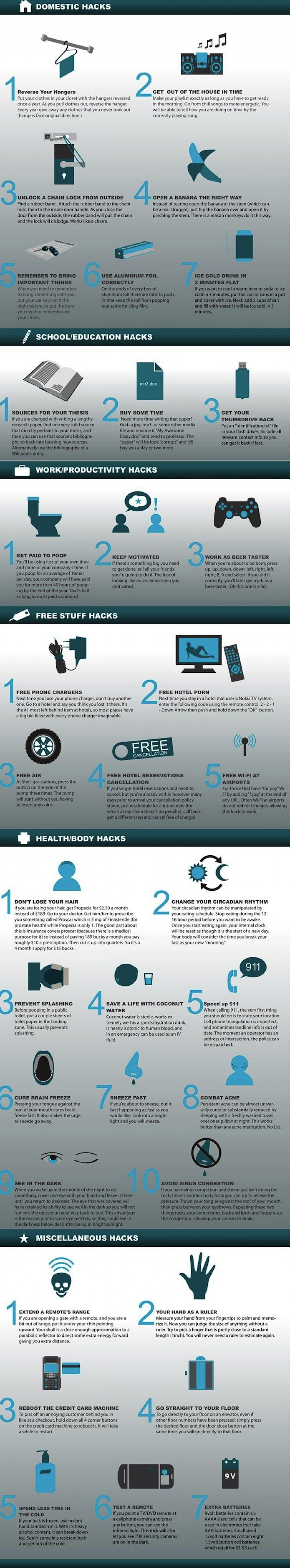 35 Life Hacks You Should Know Infographic