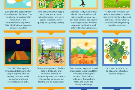 35 Reasons Why Parks and Natural Spaces Are So Important Infographic