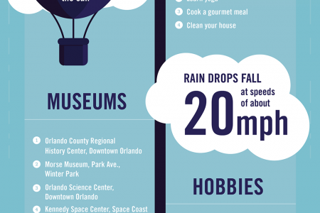 36 Fun Things to Do When it Rains in Orlando Infographic