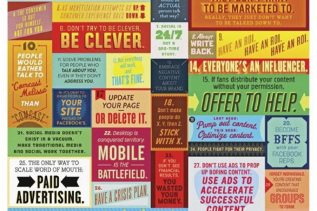 36 RULES FOR SOCIAL MEDIA Infographic