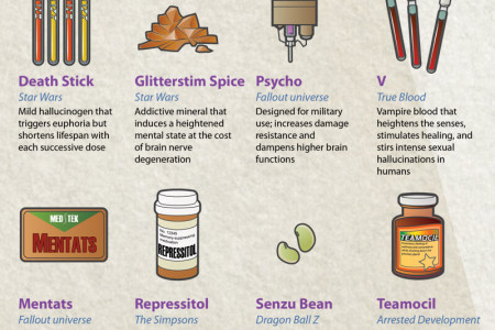 37 Fictional Drugs and Substances Infographic