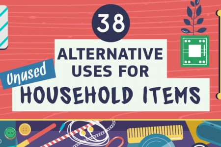 38 Alternative Uses for Unused Household Items Infographic