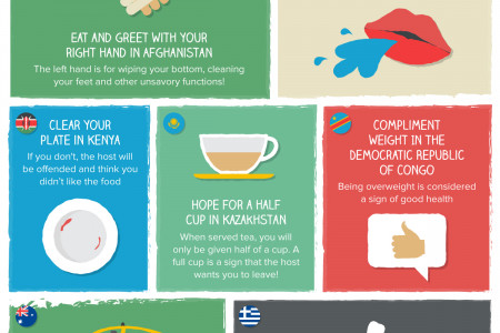 39 Great Tips For Avoiding Culture Shock When Travelling Infographic