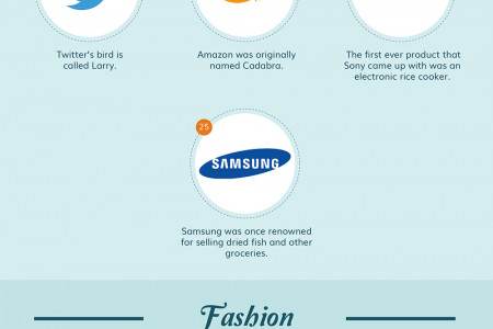 39 Things You Didn't Know About The World's Favourite Brands Infographic