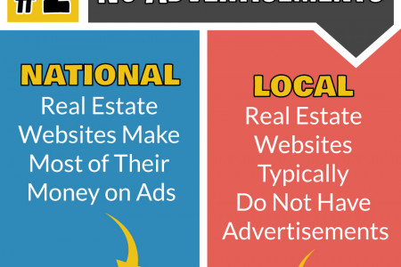3 Reasons Why Local Real Estate Websites are BETTER THAN  National Ones. Infographic
