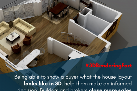 3D Floor Plan Design Infographic
