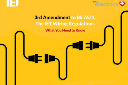 3rd Amendment to the IET Wiring Regulations Infographic