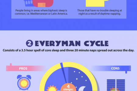 4 Alternative Sleeping Cycles That You Didn't Know About  Infographic