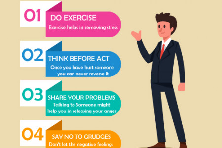 4 Anger Management Tips Infographic