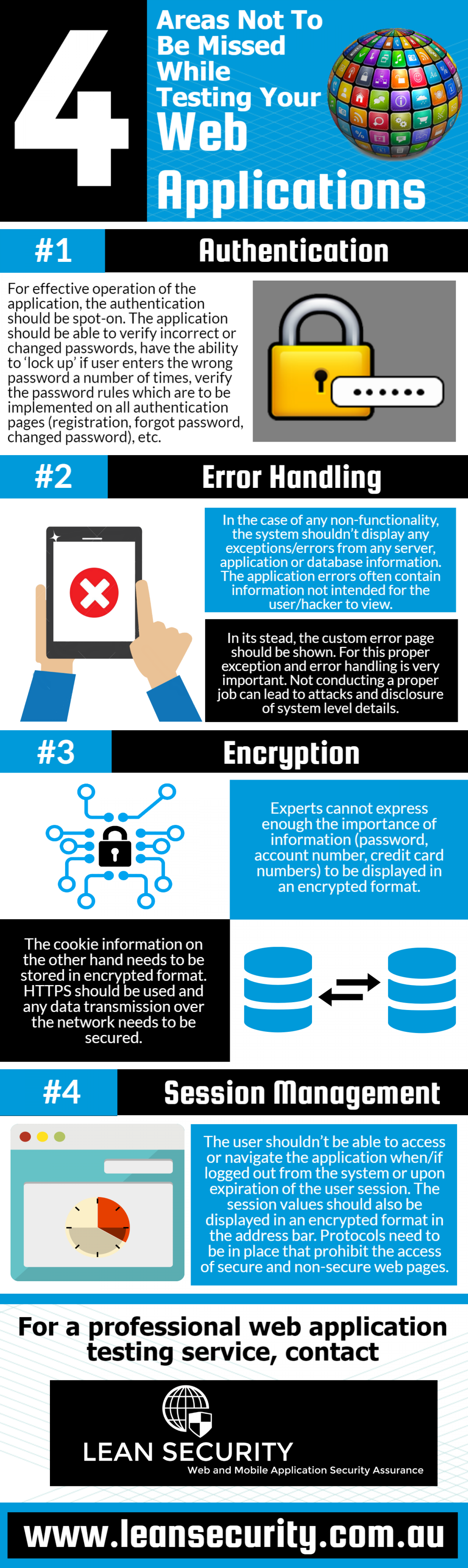 4 areas not to be missed while testing your web applications Infographic