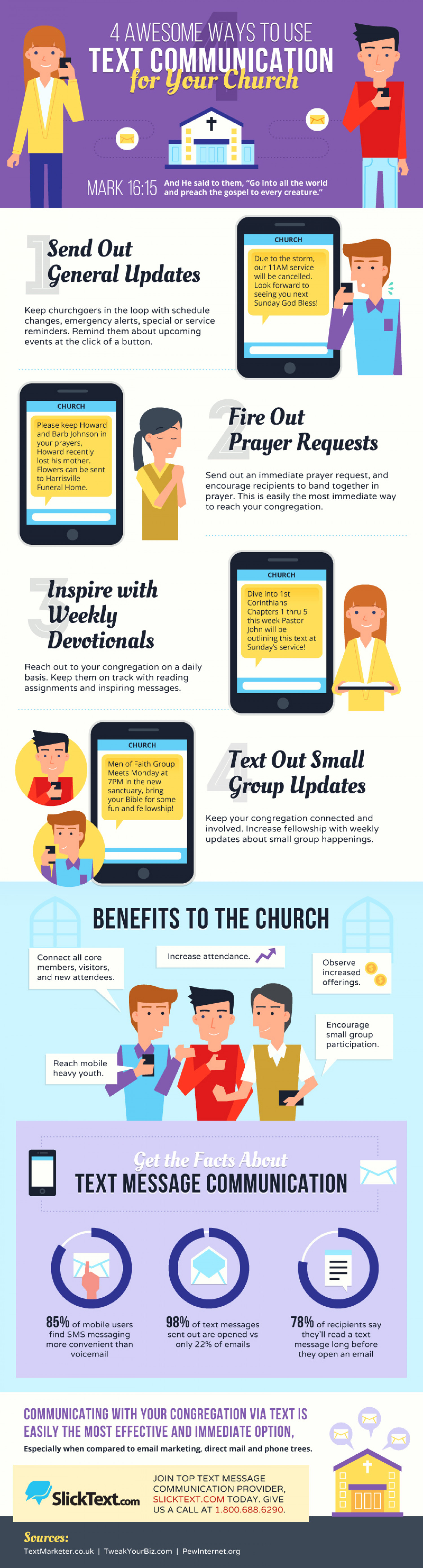 4 Awesome Ways to Use Text Communication for Your Church Infographic