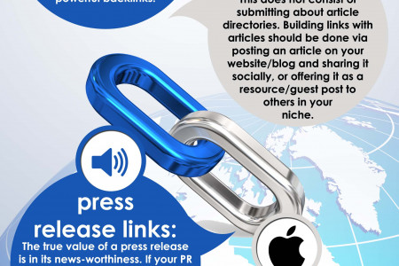 4 Backlink Methods Infographic