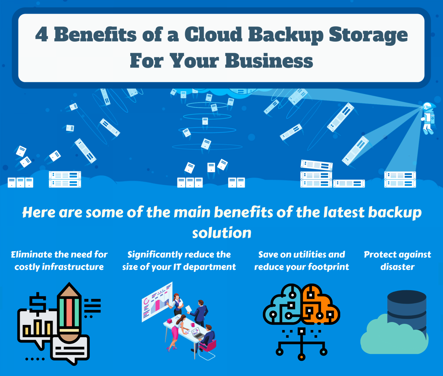 4 Benefits of a Cloud Backup Storage For Your Business Infographic