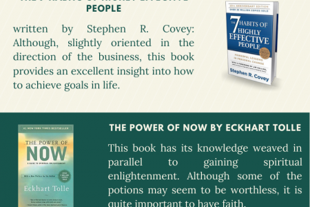 4 Best Motivational Books We Should Read To Get Motivated Infographic