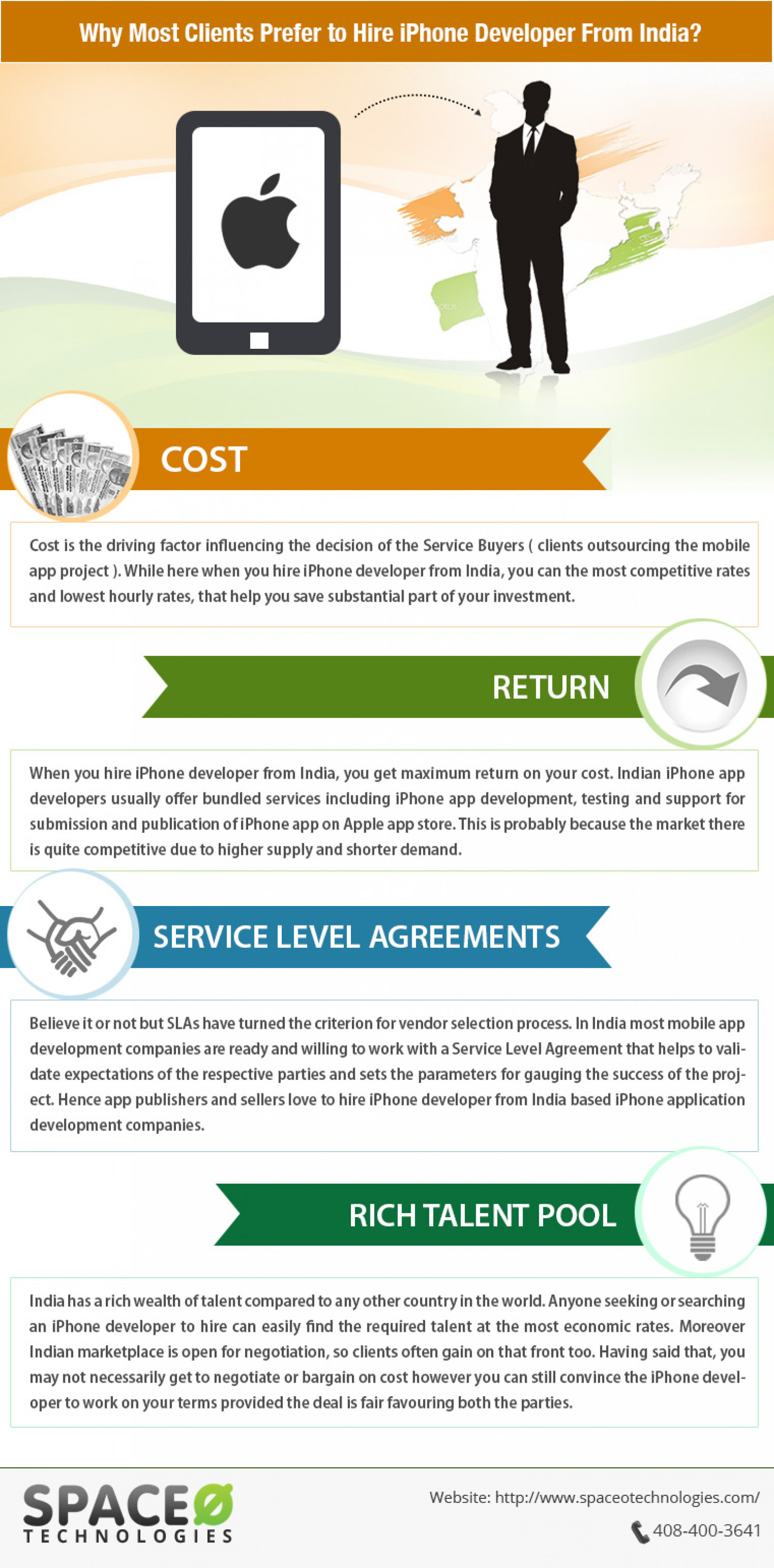 Why to Choose Hire iPhone Developer from India? Infographic