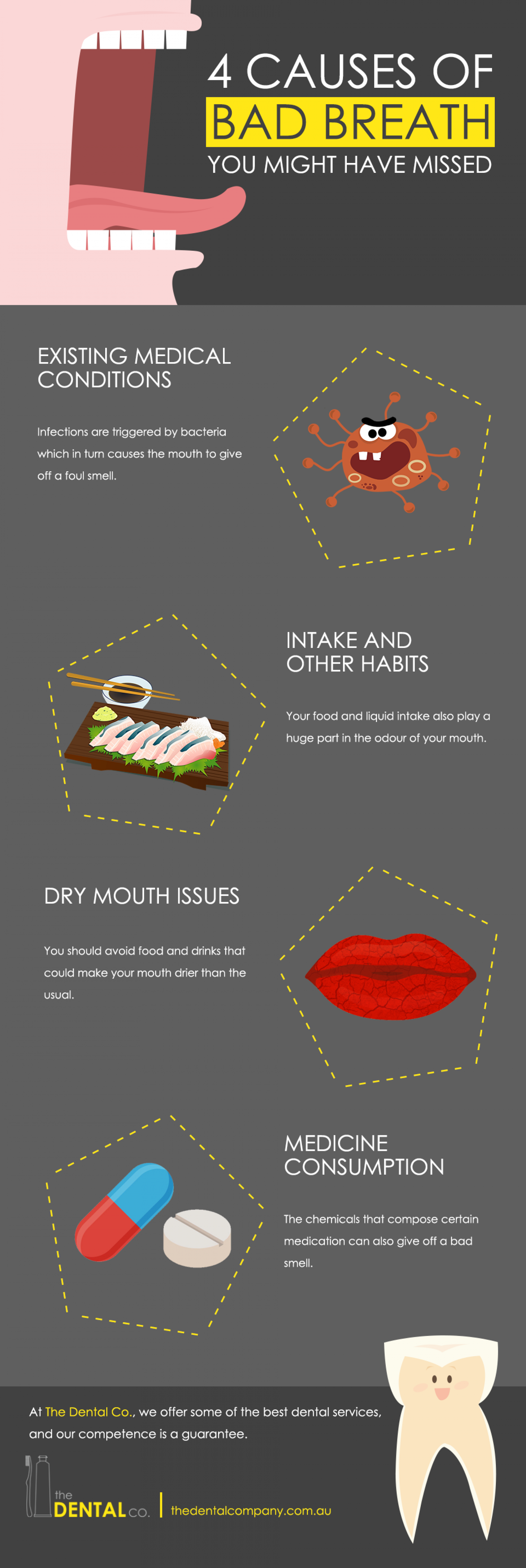 4 Causes of Bad Breath You Might Have Missed Infographic
