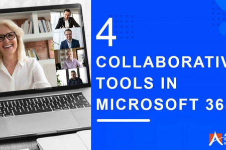 4 Collaborative Tools For Microsoft 365 Infographic Infographic