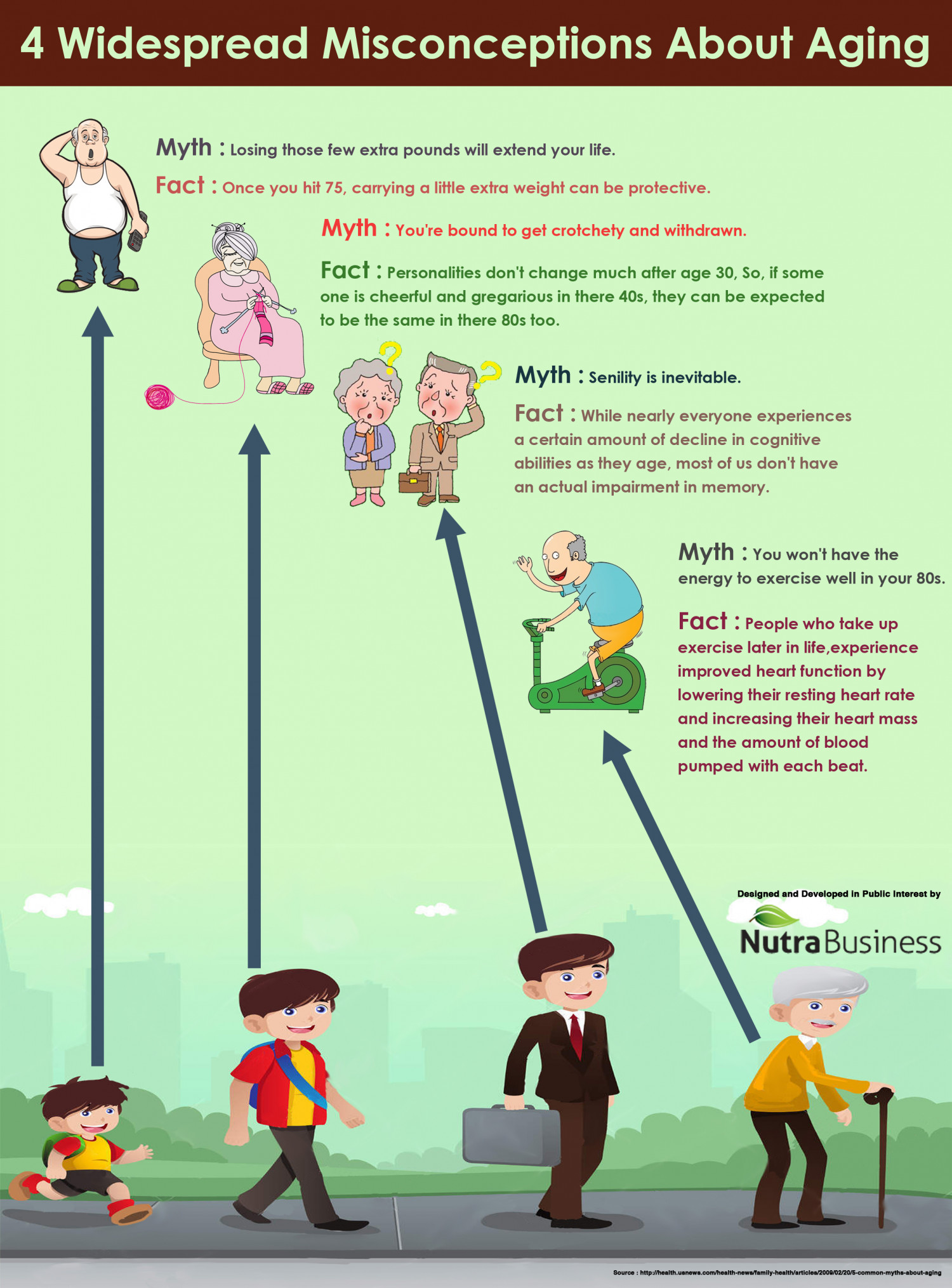 4 Common Myths About Aging Infographic