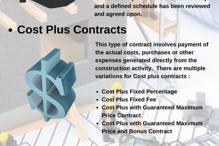 4 Common Types of Construction Contracts Infographic