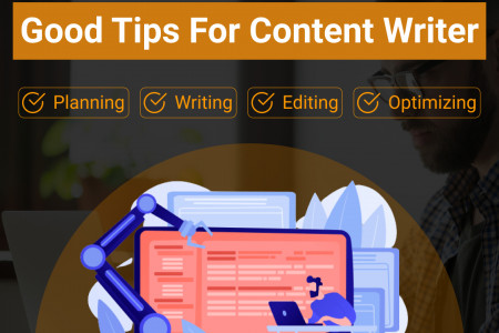 4 Easy Tips For Content Writing | Everything Essay Infographic