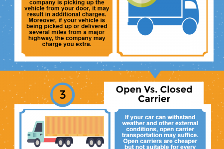 4 Factors that influence car transportation costs Infographic