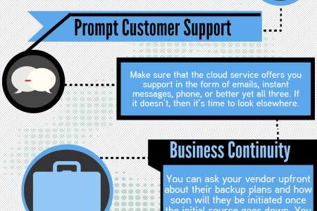 4 Factors To Consider Before Choosing Backup Service Infographic