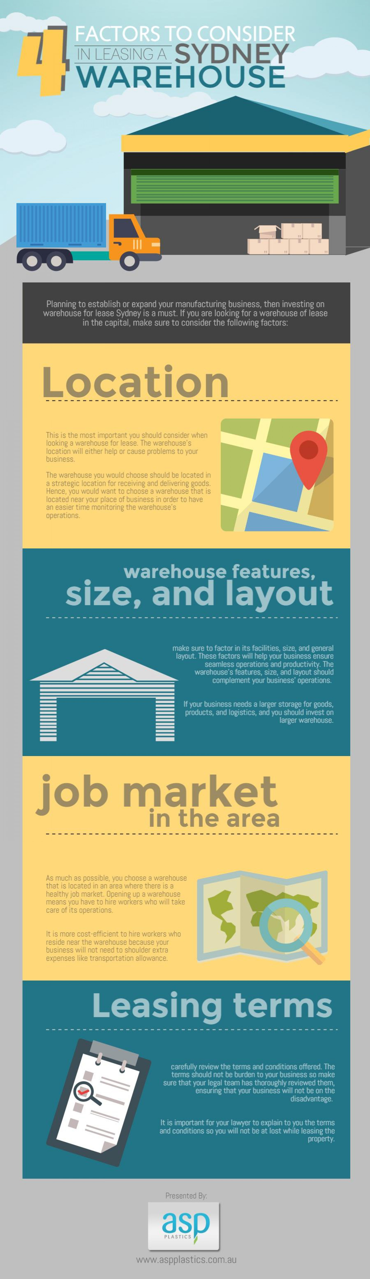 4 Factors To Consider in Leasing a Sydney Warehouse Infographic