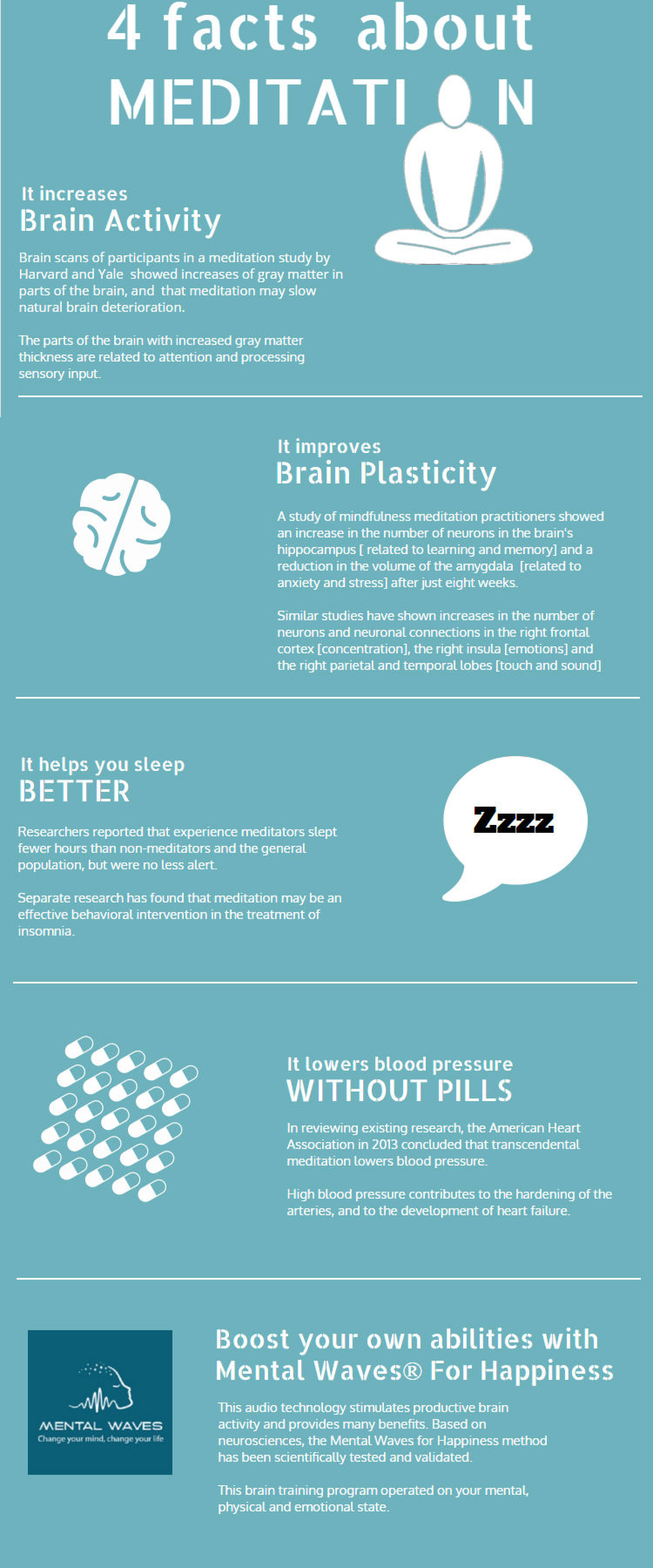 4 facts about meditation Infographic