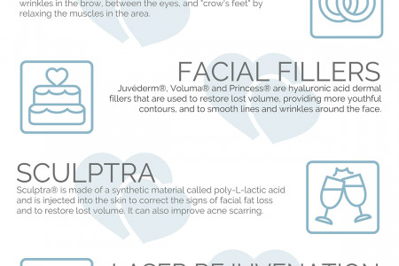 4 Fantastic Facial Procedures - Gift Ideas for Valentine's Day Infographic