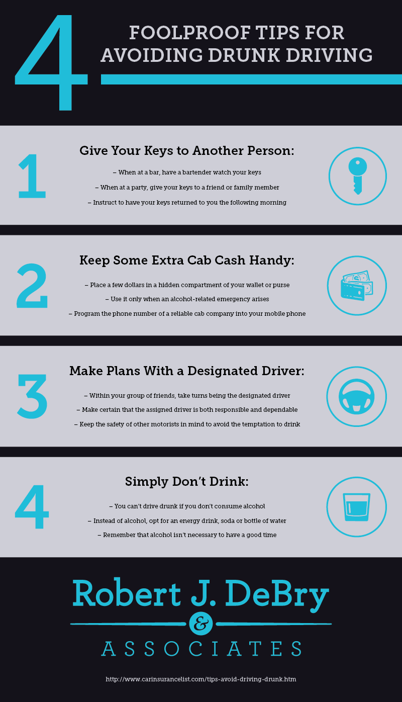 4 Foolproof Tips for Avoiding Drunk Driving | Visual ly