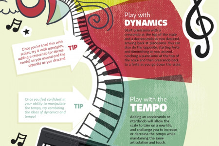 4 Fun Ways to Practice Piano Scales You Haven't Thought Of Infographic