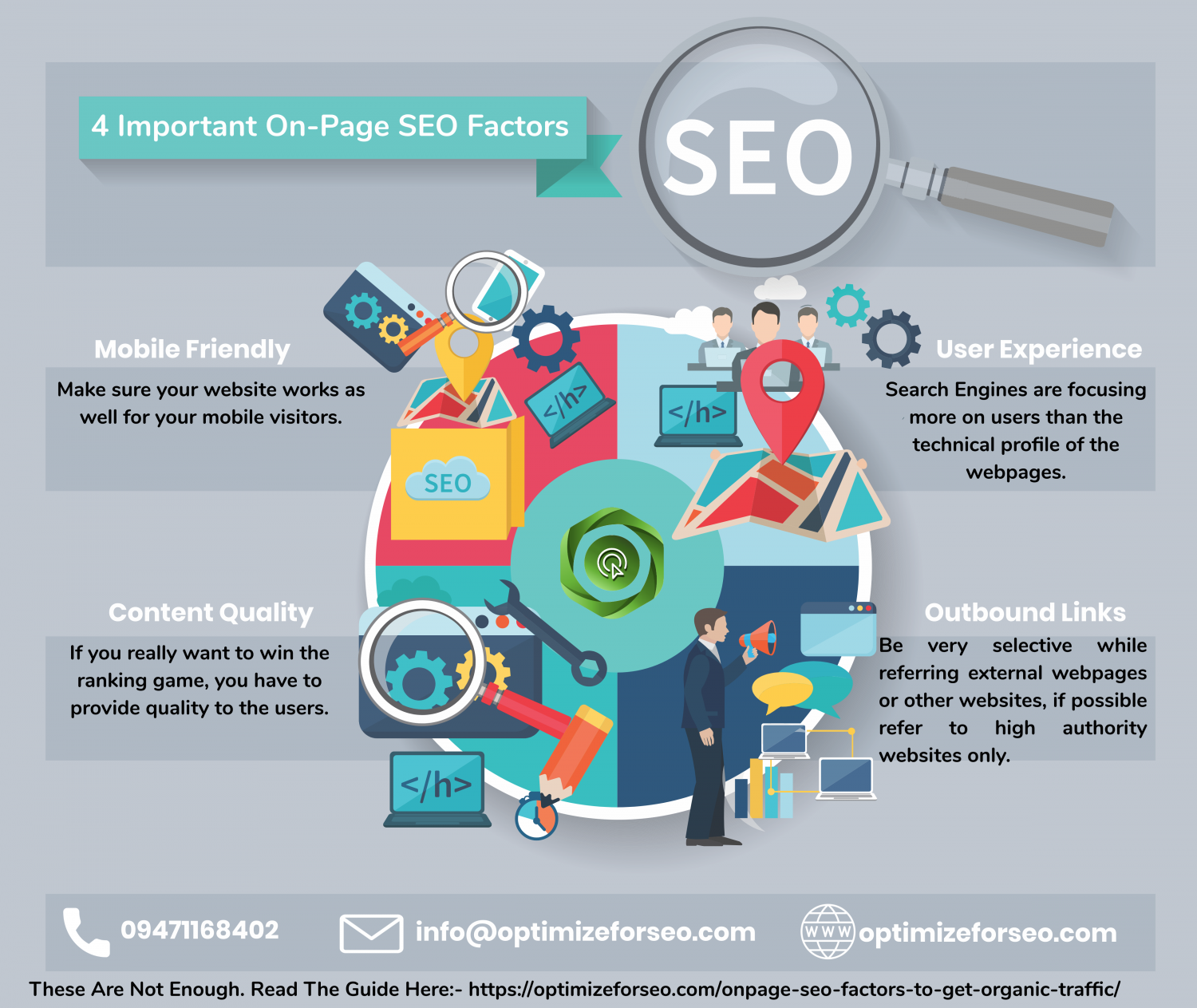 4 Important On-Page SEO Factors Infographic